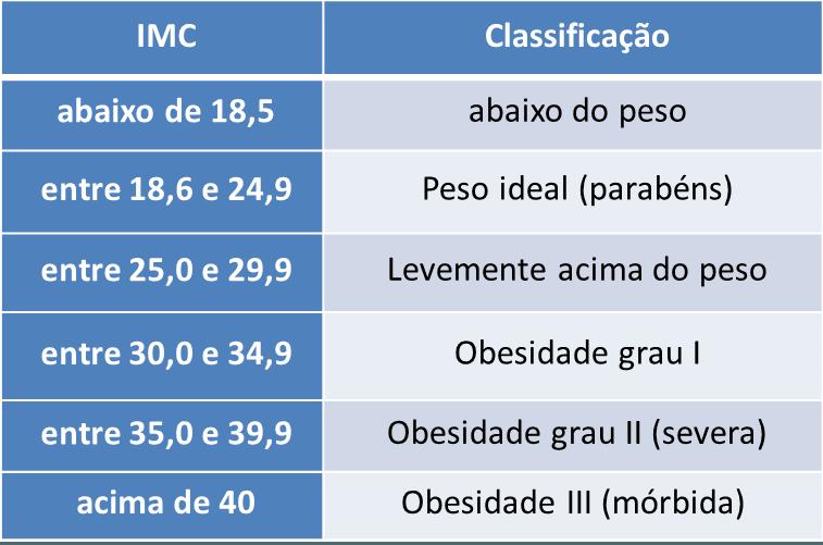tabela-imc