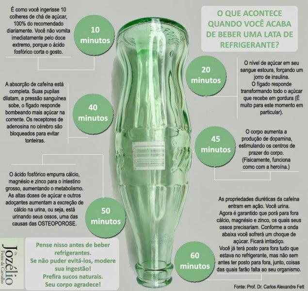 refrigerante 3