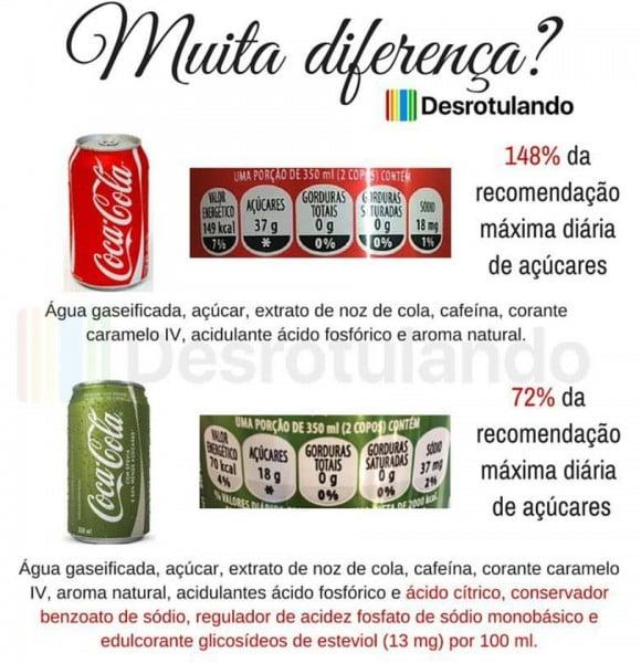 refrigerante coca cola verde
